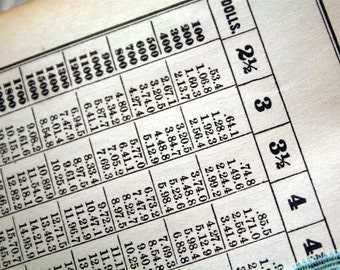 Murray's Interest Tables Graphic Numbers- 1928- Pkg of 10 pages
