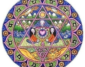 Mandala Greeting Cards - Set of 4 astrology mandala prints zodiac chakra set landscape mandalas