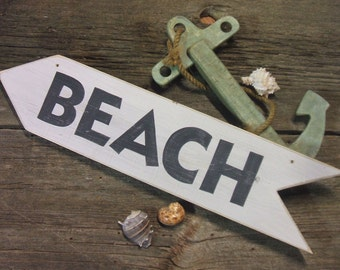 White beach sign with black letters  Lake Ocean