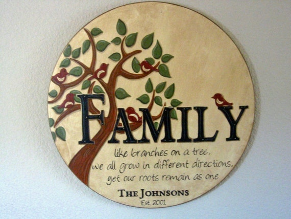 Newlywed Gift, Mothers Day Gift, Primitive Wood Sign - LIMITED EDITION-12 inch Handpainted Round Custom Personalized Sign-Family Tree
