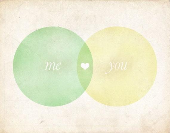 Me & You Diagram