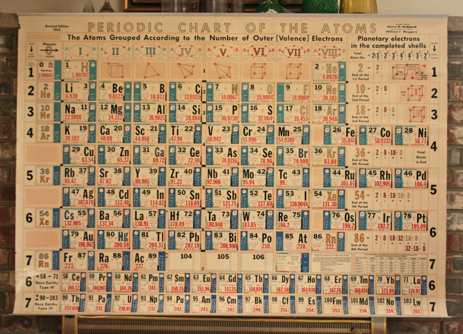 Vintage 1965 Chemistry Table Chart