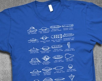 UFO-logy Flying Saucer Types Mens T-shirt