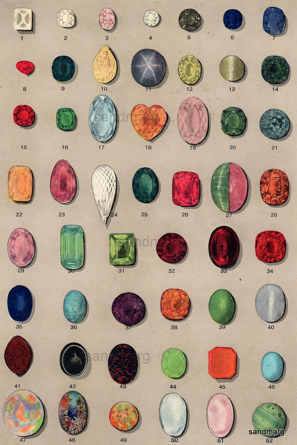 Semi Precious Stones Identification 1921 morgan tiffany chart of ...