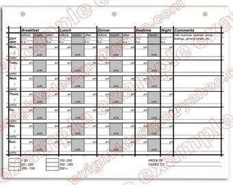 Diabetic Blood Sugar Chart