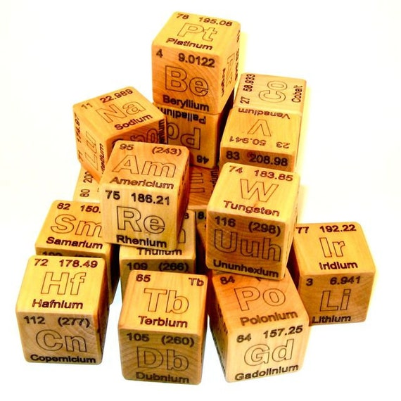 Periodic table of elements wooden blocks urtaz Choice Image