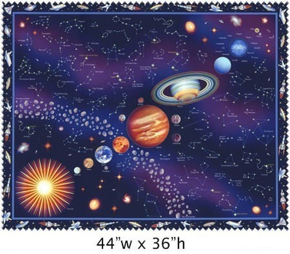 Glow in the dark detailed solar system panel for Solar system fabric panel