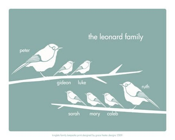Couples or Family Keepsake Print with Name(s) Listed - 11 X 14 Birds on Branches