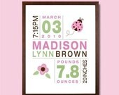 Baby Birth Print for Girls - Birth Announcement Nursery Wall Art - Personalized Baby Birth Stats