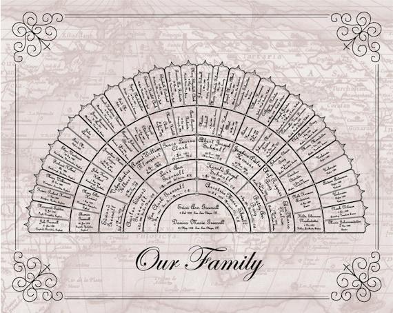 Family History Chart 6 Generation Personalized Family Tree