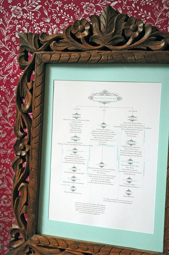 Wedding Lineage Genealogy Chart