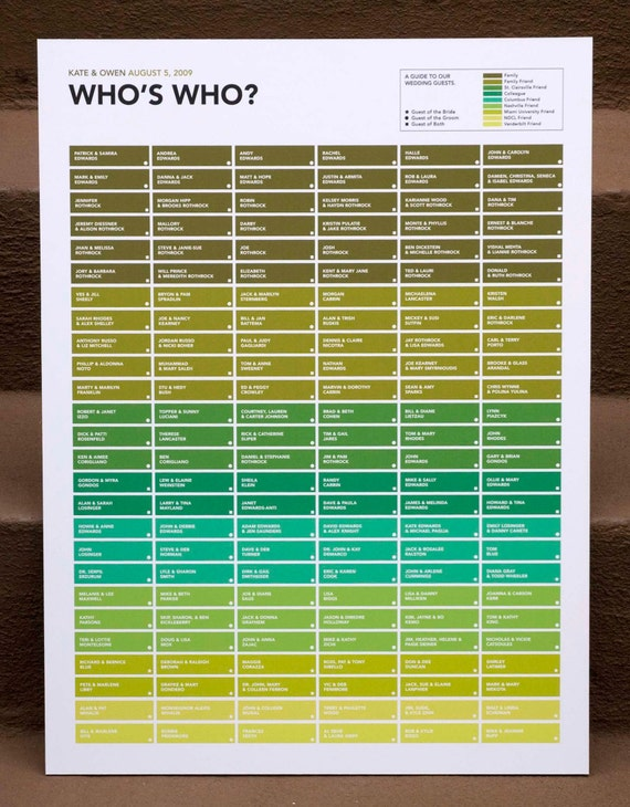 Who's Who Wedding Genealogy Chart