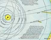 1901 Antique Chart of the Solar System