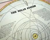 1883 Antique Diagram of the Solar System