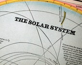 1888 Antique Diagram of the Solar System - Comparative Sizes of Planets - Orbits - Tides - Eclipses