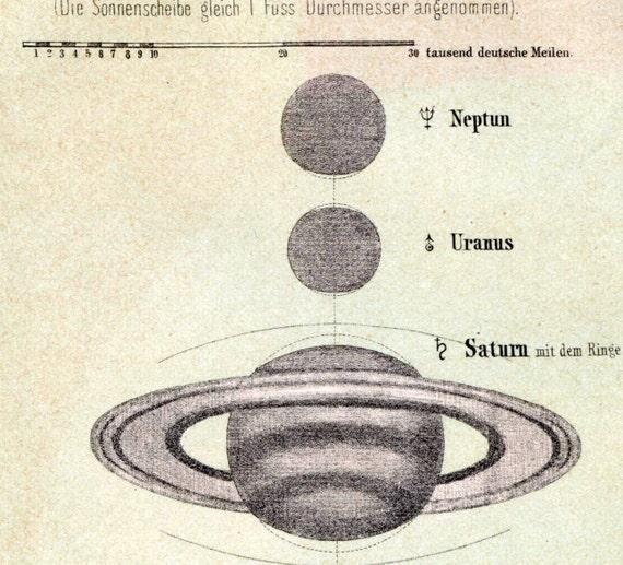solar system 1890s - photo #15