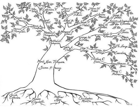 friendship tree template - easy family tree drawing images