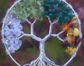 Four Seasons Tree of Life Pendant