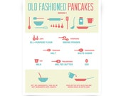 Old Fashioned Pancakes Recipe Poster