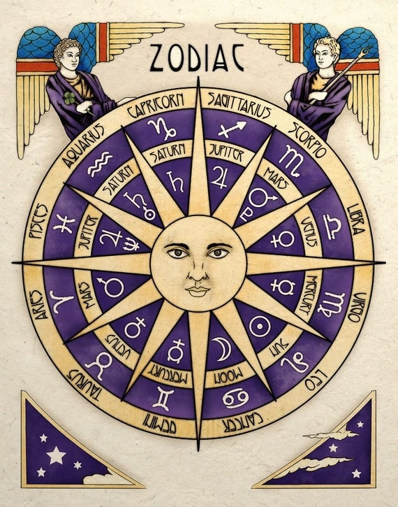 zodiac signs ruling planets - photo #5