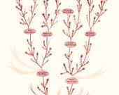 PINK Family Tree, CUSTOMIZABLE - 13 X 19