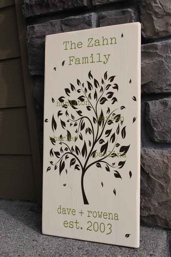 Family Tree Wall Art, Personalized Family Tree