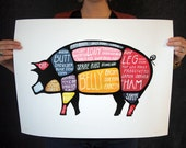 "EXTRA LARGE ""Use Every Part of the Pig"" cuts of pork poster"