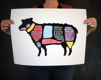 "Lamb Butcher Diagram - EXTRA LARGE-  ""Use Every Part of the Lamb"" cuts of lamb poster"