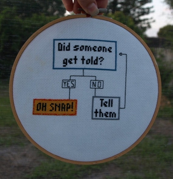 items similar to oh snap flowchart pattern on etsy