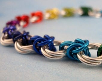PDF Anklet Tutorial - Linked Loops III Chainmaille
