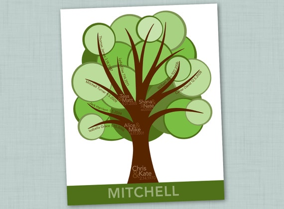 Family Tree digital file