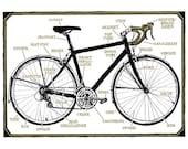 Diagramme de vélo - Print 9 x 12