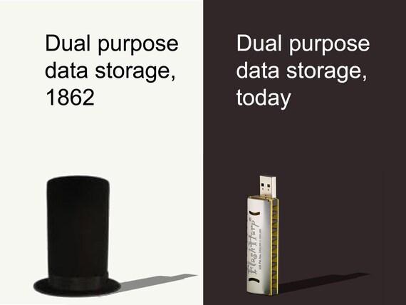 Hats Off To Lincoln 8GB Harmonica USB Flash Drive, Lesson-Loaded, Unique