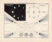 1910 eclipse and phases of the moon print original antique print