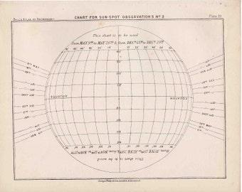 1892 SUN SPOT LITHOGRAPH chart print original antique celestial astronomy print no 2