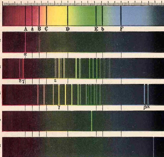 1903 color analysis absorption original antique science print - spektralanalyse