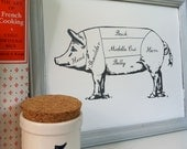Pig-Cuts Chart Art Print