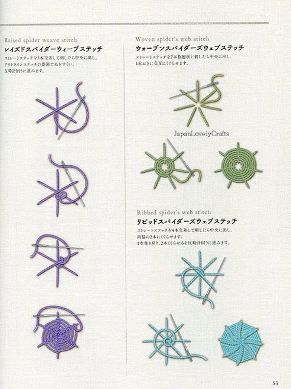 Embroidery basic stitches lesson japanese craft book for