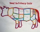 Pork Beef Butchery Chart Double Embroidered Scrolls Wall Hanging OOAK