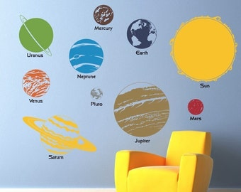 Solar System Wall Decal   Complete Solar System With Planet Names Wall  Decor   Children Wall Part 37