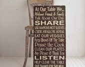 Kitchen Table Manners Family Rules Distressed Wood Sign in Chocolate and Cream. At Our Table We...Large Size