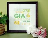 Nursery Art, Baby Stats, Birth Announcement Wall Art, Personalized