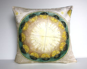Pillow cover 16x16 SOLAR SYSTEM 1850 Organic cotton eco friendly cushion,cushion cover, pillow, 16 inch, 41cm