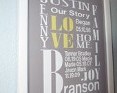 FAMILY OUR STORY Began Typography Subway Art Style Custom Print Love Important Dates (5x7, 8x10, 11x14)