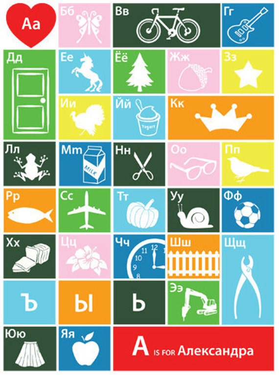 Personalized Russian Alphabet Chart
