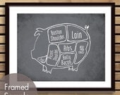 Pork Butcher Diagram of a Pig - Art Print (featured in Charcoal) (Buy 3 and get One Free)