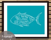 Tuna Fish Butcher Diagram - Art Print (Featured in Oceanic Blue) (Buy 3 and get One Free)
