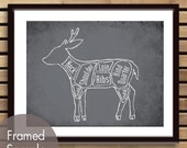 Venison aka Deer Butcher Chart (Exotic Meats Collection) - Art Print (featured in Charcoal) (Buy 3 and get One Free)