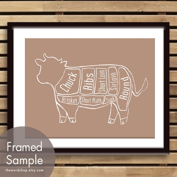 Beef Butcher Diagram of a Cow - Art Print (featured in Latte Brown) (Buy 3 and get One Free)