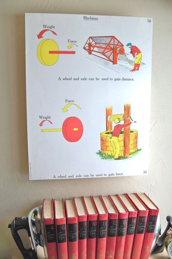 "1963 Elementary School Science Chart - 18 X 24 Poster - Lesson on Machines - ""Fun Retro Art"""